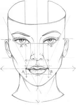 The Mouth Analysis And Structure Figure Drawing Martel