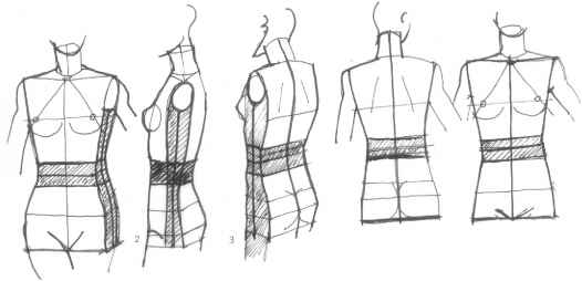 Costume Design Rough Sketch Measurement