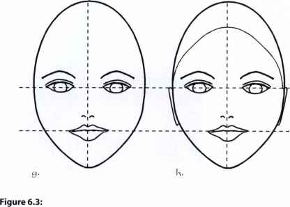 Symmetrical Face Front And Side