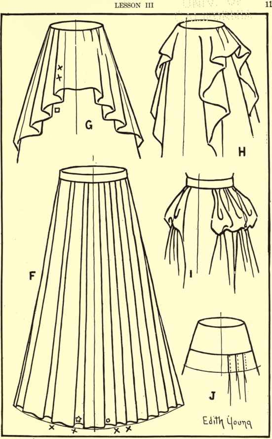 Overskirt Drawing