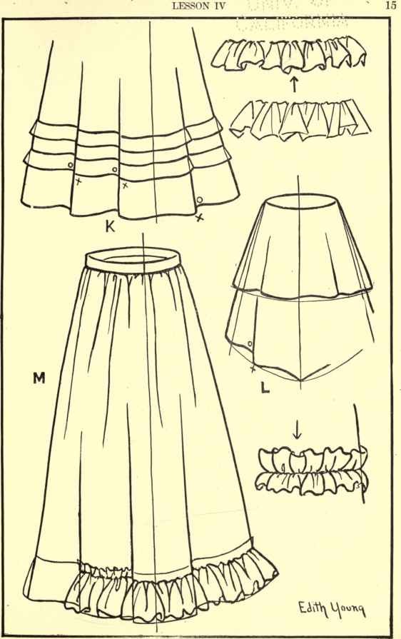 Gathering Skirt Technical Drawing