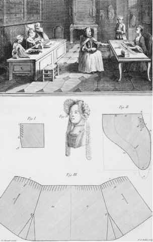 Embroidery Patterns From England